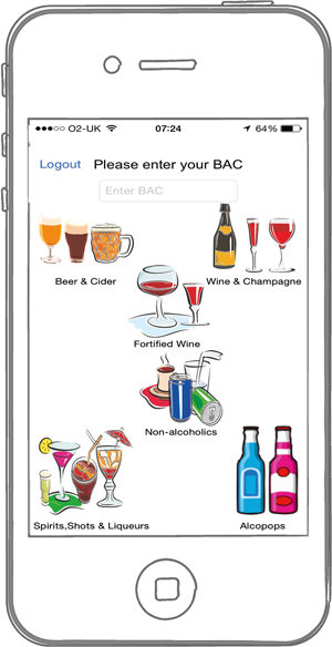 The AIM App uses smartphone technology with an integrated application for ecological momentary assessment (EMA) in a natural environment. The app is designed to incorporate the recording of alcohol consumption, BAC Level (blood alcohol concentration), coordinated Geographic Information System (GIS) to place drinking in location, time and recurrence and includes measures of subjective intoxication and mood state with a short version Profile of Mood States (POMS)